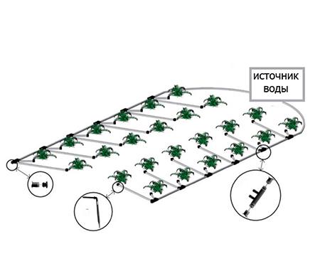 Система прикорневого капельного полива на 60 растений (без автоматики)